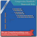 Compression Standards