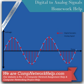 Digital to Analog Signals Homework Help