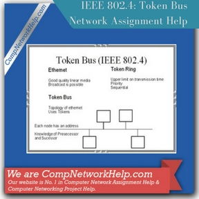 IEEE 802.4: Token Bus Network Assignment Help