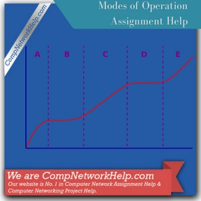 Modes of Operation Assignment Help