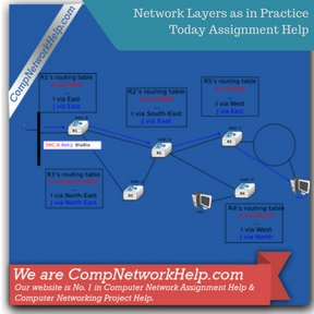 Network Layers as in Practice Today Assignment Help