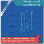 Overlay Network